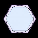 Arkimedes metod för att uppskatta pi