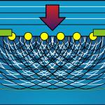 Diffraktionsfenomen när en våg passerar en öppning
