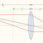 Bildkonstruktion i konvex lins, föremål utanför fokalpunkt