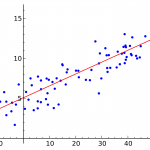 Lineär regression