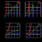 Logaritmiska skalor