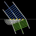 Refraktion av våg