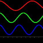 Synliga våglängder